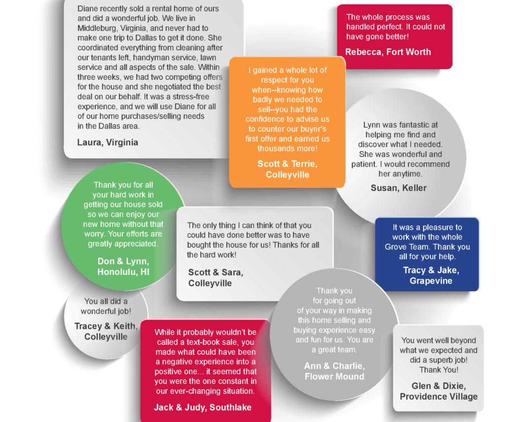 Client Testimonials Graphic